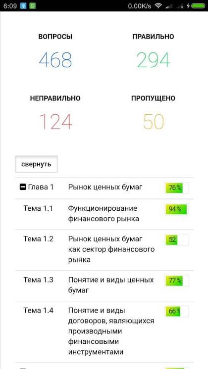 Статистика результатов тренировки Тренажер ФСФР
