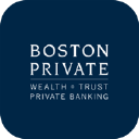 Boston Private Financial Holdings, Inc.