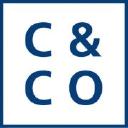 Cohen & Co., Inc.