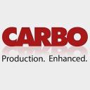 CARBO Ceramics, Inc.