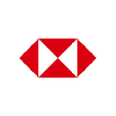 HSBC Holdings Plc