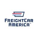 FreightCar America, Inc.