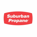 Suburban Propane Partners LP